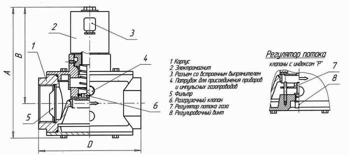 схема клапана КМГ